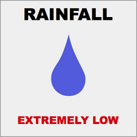 Rainfall: Extremely Low